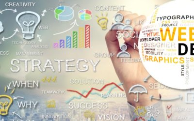 Ideas to improve the functionality, interactivity & marketing of your website